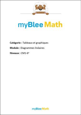 Image de Tableaux et graphiques - Diagrammes linéaires -CM1-6e