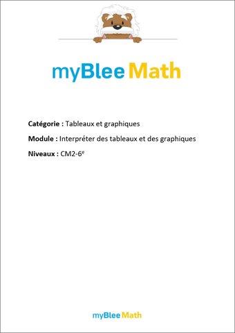 Image de Tableaux et graphiques - Interpréter -CM2-6e