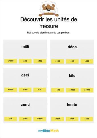 Image de Découvrir les unités de mesure 5 -Connaître la signification des préfixes