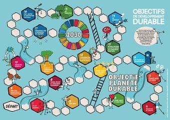 Image de Accueil | Objectifs planète durable. Jeu de plateau sur les ODD
