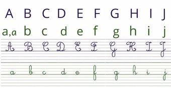 Image de Frise alphabet 4 écritures (cursives et scriptes) - Professeur Chicraôte - Ma classe coopérative