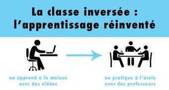 Image de Vidéo pour la class inversé ou pour aborder en classe