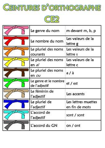Image de Ceintures d'orthographe CE2