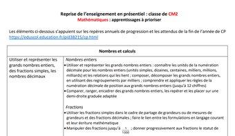 Image de Priorités apprentissages maths CM2