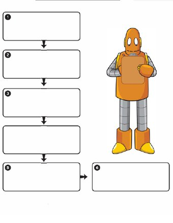 Image de Apprendre à s'organiser