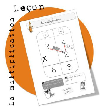 Image de Maths : Leçon. La multiplication