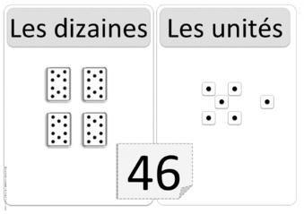 Image de Affichage Dizaines et unités ( CP et CE1 )