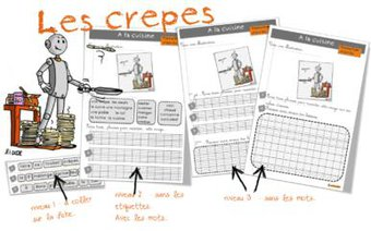 Image de Production d'écrits et rituels : Les crêpes et la cuisine