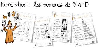 Image de Leçons : les nombres de 0 à 5, 6 à 10 , 11 à 19 et 10 à 90