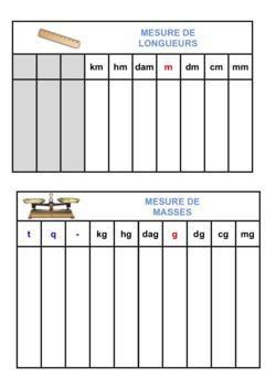 Image de Tableaux de Mesure et de Numération
