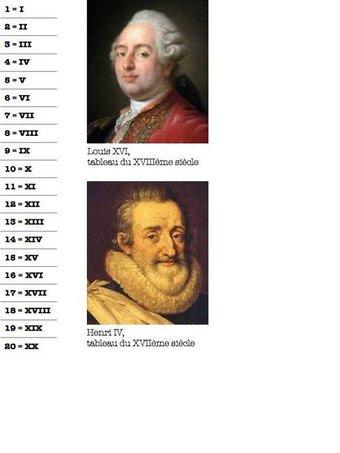 Image de les chiffres romains - ce2