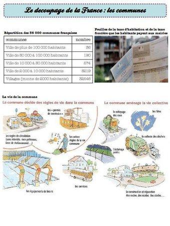 Image de communes françaises, découpage administratif de la France- ce2