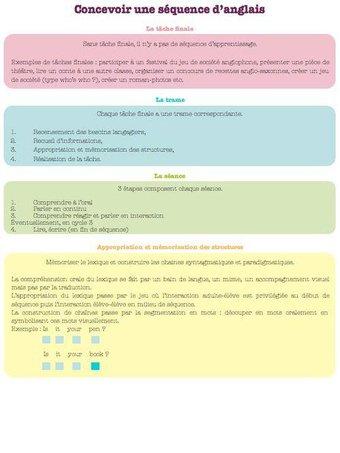 Image de concevoir une séquence d'enseignement en langues