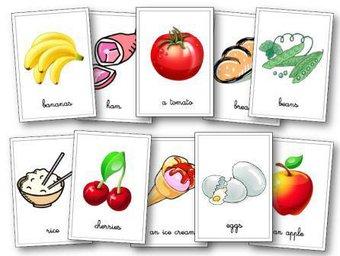 Image de La nourriture en anglais