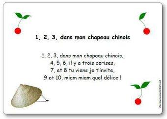 Image de Comptine « 1, 2, 3, dans mon chapeau chinois »