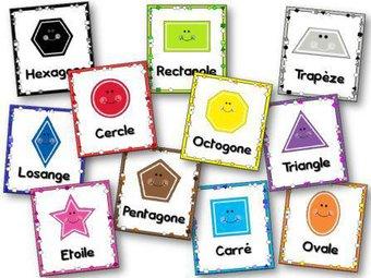 Image de L'affichage des formes géométriques