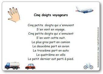 Image de Jeu de doigts « Cinq doigts voyageurs »