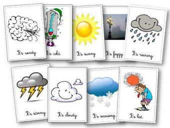 Image de La météo en anglais