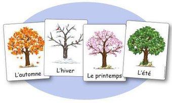 Image de L'affichage des 4 saisons