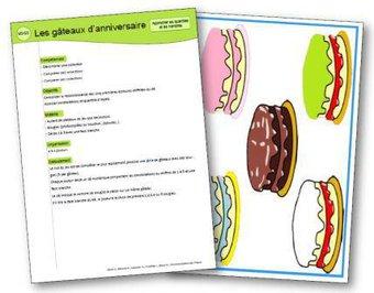 Image de Jeu mathématiques : les gâteaux d'anniversaire
