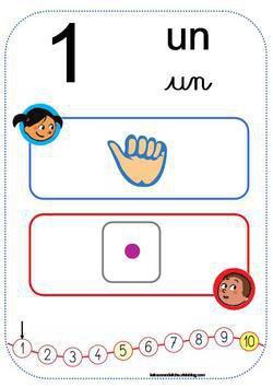 Image de J'aime... les affichages des nombres de 1 à 10 dans la trousse d'Atcha.
