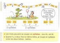 Image de CE1 - les syllabes