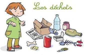 Image de Le recyclage