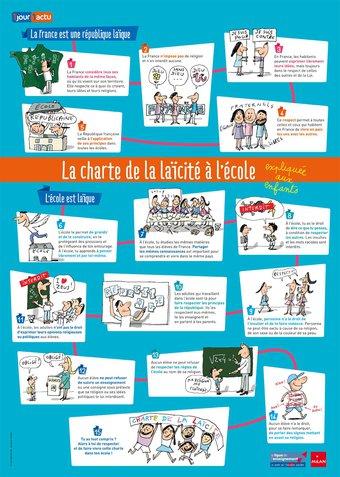 Image de La République Française: valeurs et symboles