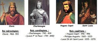 Image de Le Moyen Age