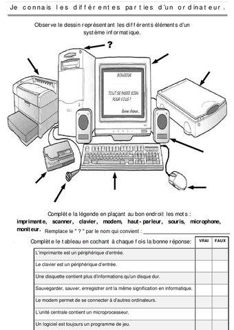 Image de E.1.1 Les différents éléments de l'ordinateur