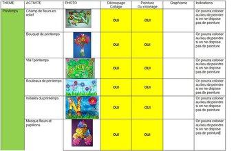 Image de Coronavirus/Continuité des apprentissages- Contribution de Nanoug