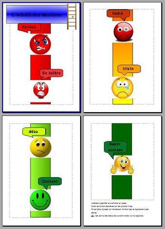 Image de L' échelle des émotions