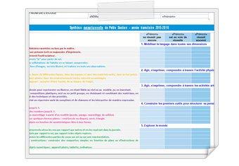 Image de [Maternelle] Synthèses exceptionnelles de PS et MS pour l'année 2015-2016