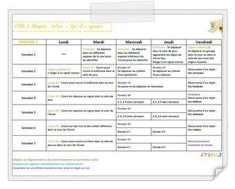 Image de Programmation par période PS-MS - EPS/Sport