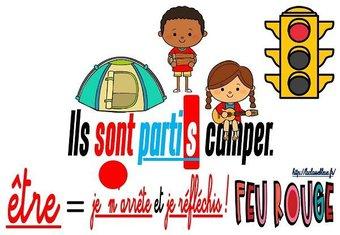 Image de CM-Conjugaison-Le passé composé-Les affichages