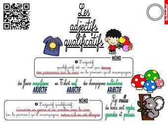 Image de CM-Grammaire-Les leçons (Programmes 2015)