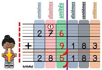 Image de CM-Calcul-L'addition des nombres décimaux-Le pas à pas et l'affichage