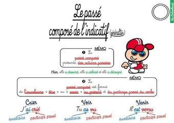Image de CE2-Conjugaison-Les leçons