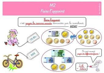 Image de CE1-Mesures-Les leçons