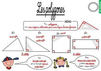 Image de CE2-Géométrie-Les leçons
