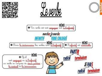 Image de CM-Conjugaison-Les leçons (Programmes 2018)