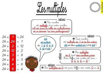 Image de CE2-Calcul-Les leçons