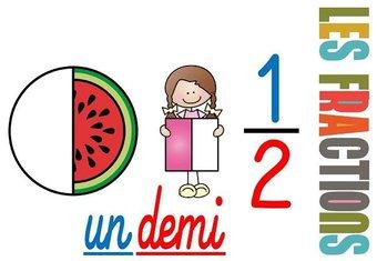 Image de CM-Nombres-Les fractions-Les affichages
