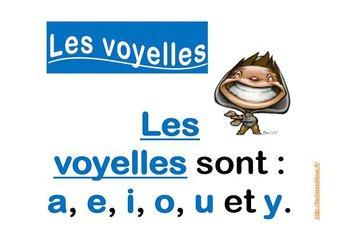 Image de CE2-Orthographe-Les voyelles
