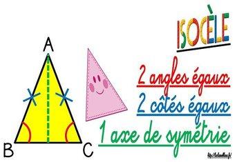 Image de CM-Géométrie-Les triangles-Les affichages