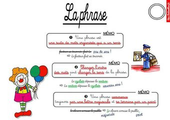 Image de CE2-Grammaire-Les leçons (Anciens programmes)