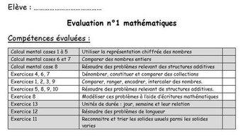 Image de Compétences des évaluations VLM