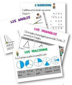 Image de Affichages pour la classe en mathématiques