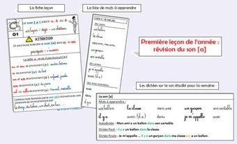 Image de Dictées, leçons, exercices d'orthographe CE1 (1ère partie)