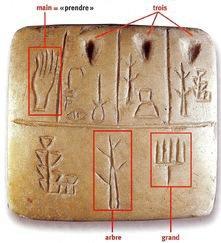 Image de Antiquité : les civilisations Antiques